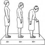North Shore massage for posture